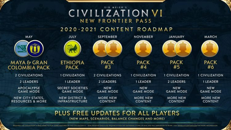 Civ Vi Roadmap