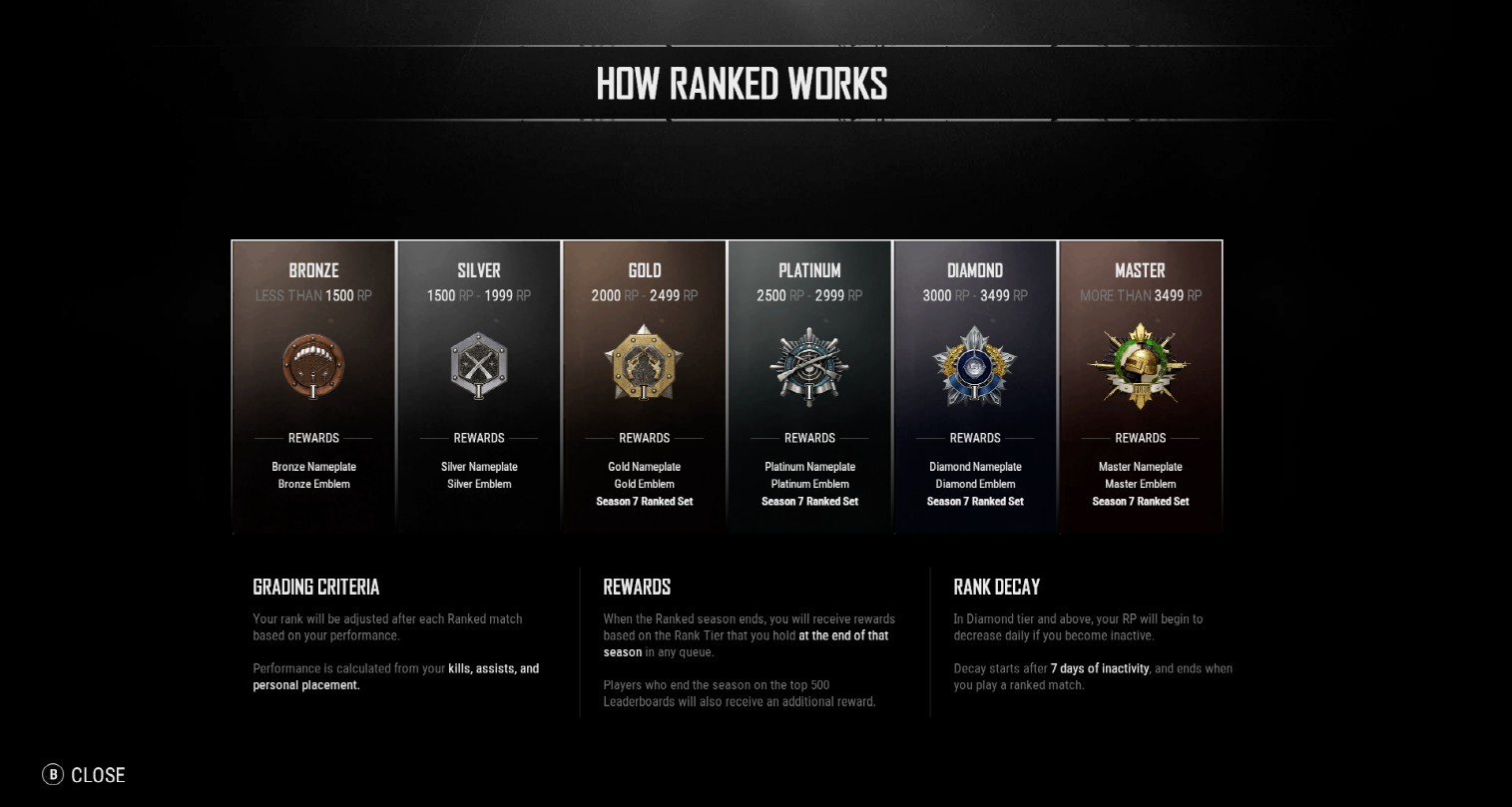 1590613911_535_Ranked-Mode-is-now-live-with-PUBG-update-72.jpg