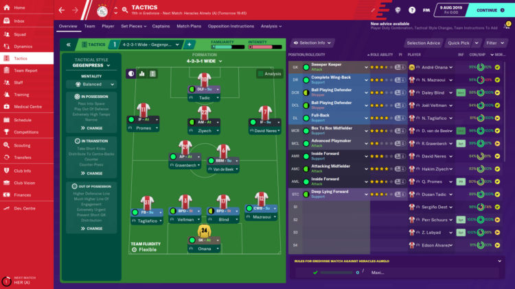 Football Manager 2020 Squad Screen