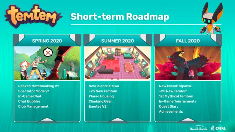Temtem Short Term Roadmap 2020