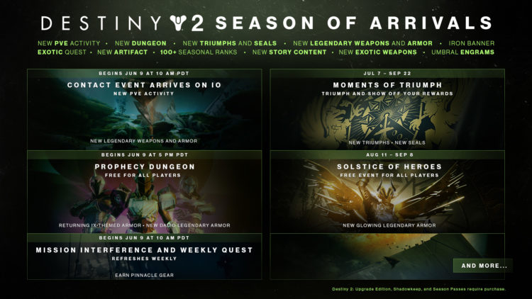 Destiny 2 Shadowkeep Season Of Arrivals Review Guides And Features Hub Calendar