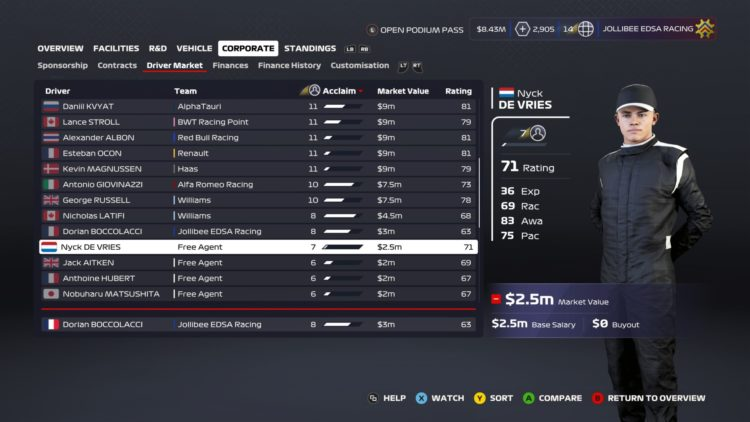 F1 2020 Myteam Teammate Guide Best Teammate Driver Stats 5