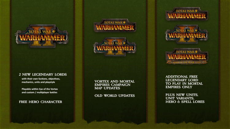 Creative-Assembly-announces-plans-for-Total-War-Warhammer-II-Wood.jpg