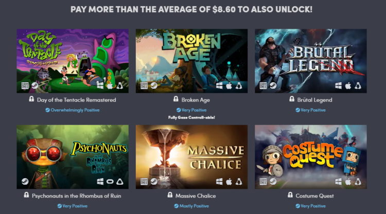 Double Fine Productions Games