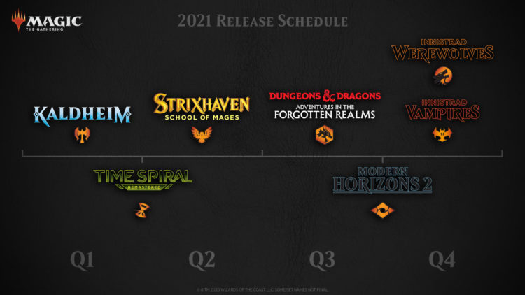 Magic-The-Gathering-2021-roadmap-revealed-by-Wizards-of-the.jpg