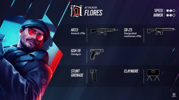 Ubisoft-just-revealed-the-loadout-for-Flores-in-Rainbow-Six.jpg